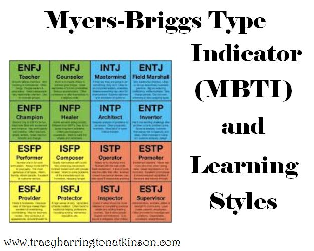 myers brigg Are you looking to leverage briggs myers personality typing to help your team function better using the briggs myers system of personality types can help to build understanding among diverse teams, facilitate better communication, and create an environment of cooperation and productivity.